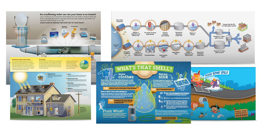 Public Awareness Campaign - Public Outreach Materials - Utility and Municipality Illustration Collage