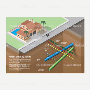 """Public Outreach - Public Awareness - """"Whats Under my Street"""" Utility Illustration"""